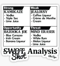SHOT Analysis Sticker