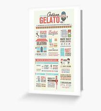 Artisan Gelato Infographic Poster Greeting Card