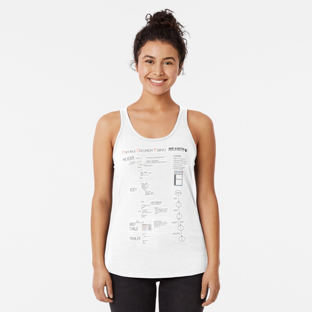 a mini PDF Racerback Tank Top