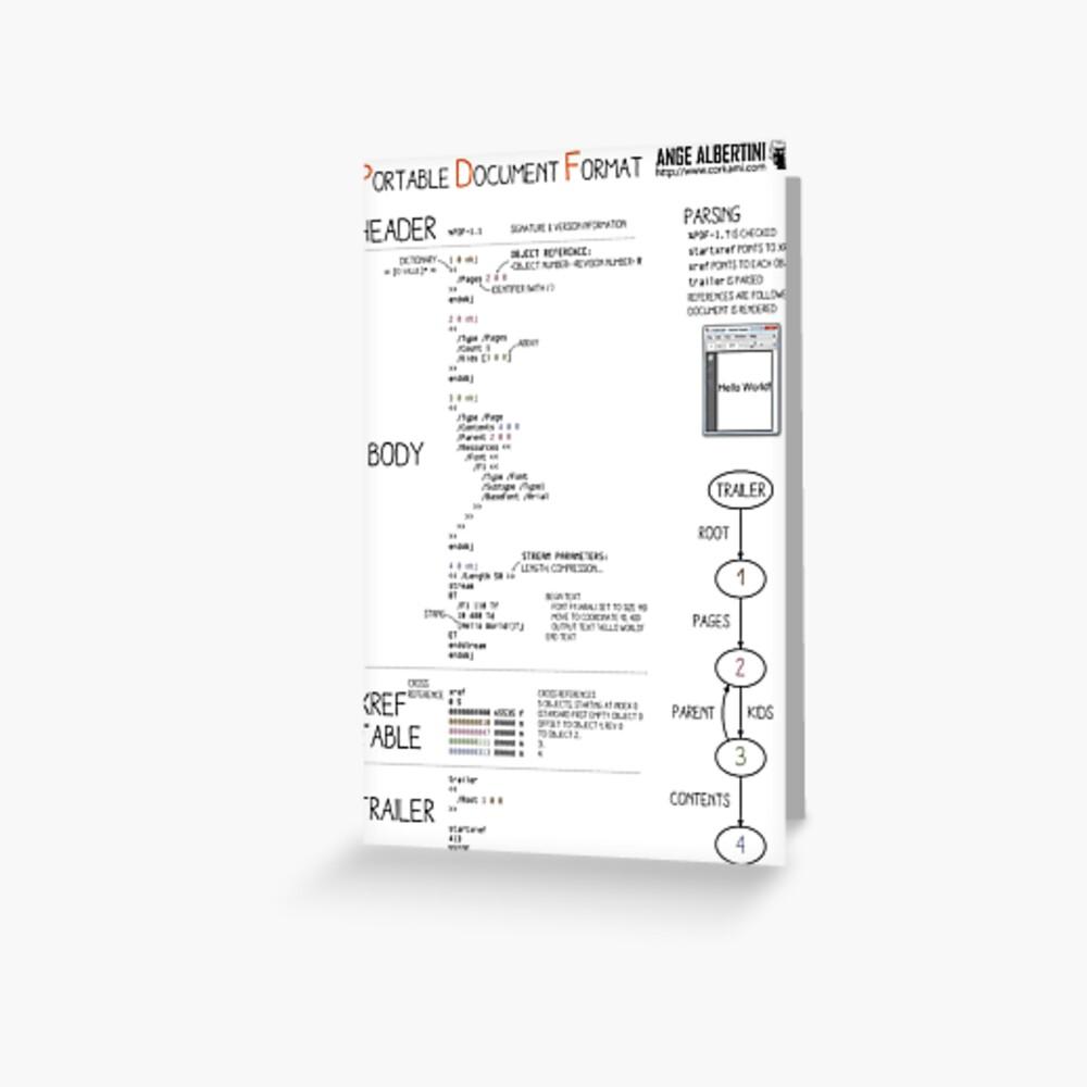 a mini PDF Greeting Card