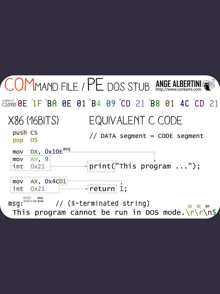a mini COM / PE stub by Ange4771