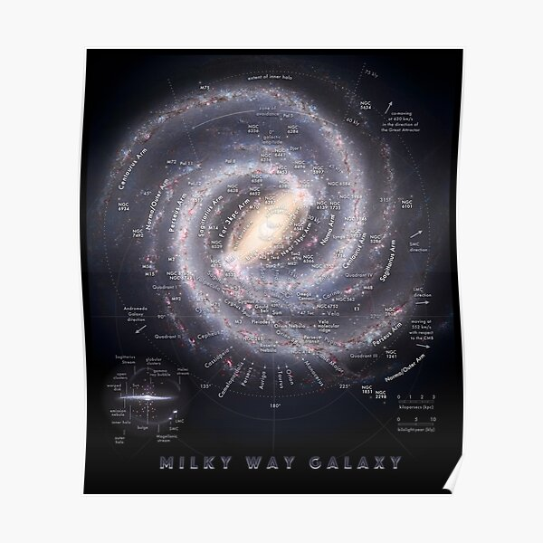 Milky Way Galaxy Map HD Poster