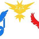 «Pokemon: ¿En qué equipo estás?» de muramas