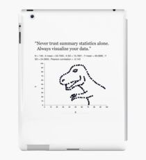 Datasaurus: Never trust summary statistics alone. Always visualize your data iPad Case/Skin