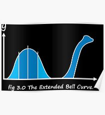Bell Curve Poster