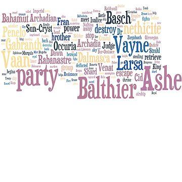 Final Fantasy XII Word Cloud by bamseyboy