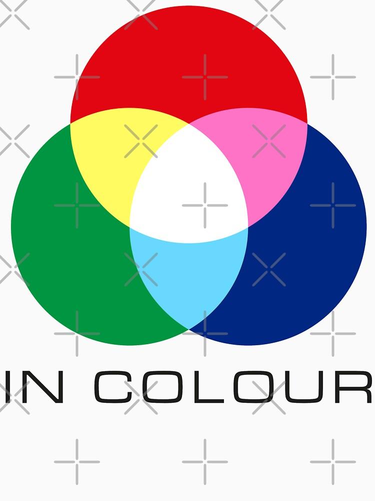 NDVH ATV In Colour by nikhorne