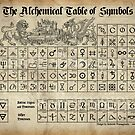 Alchemical Table of Symbols by EsotericExposal