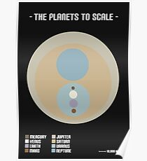 The Planets to Scale (True Colour) Poster