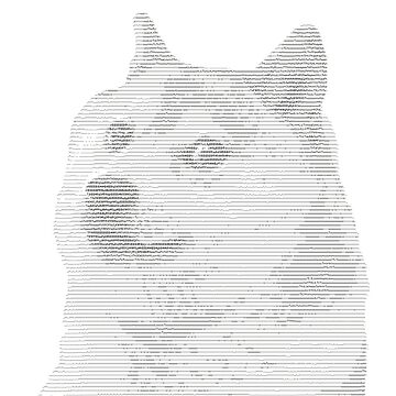 ASCII Doge  by CaptainCurt