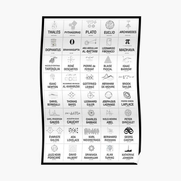 40 Mathematicians Poster