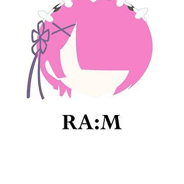 RA:M - RE:Zero kara hajimeru isekai seikatsu by ChefMeson