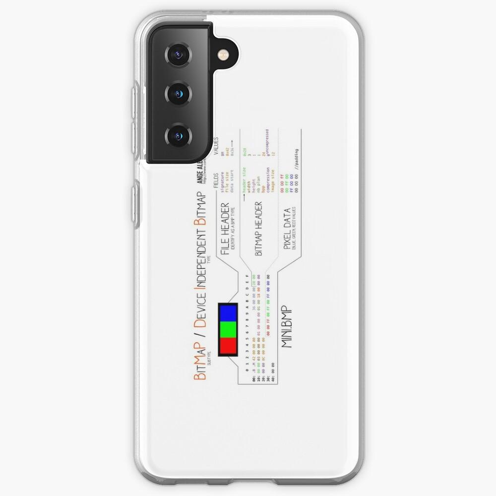 a mini BMP / DIB Case & Skin for Samsung Galaxy