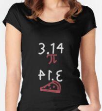 Pi = Pie (light on dark) Women's Fitted Scoop T-Shirt