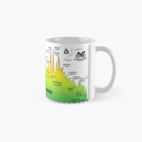 CTR Profile (DRO - DEN) Classic Mug