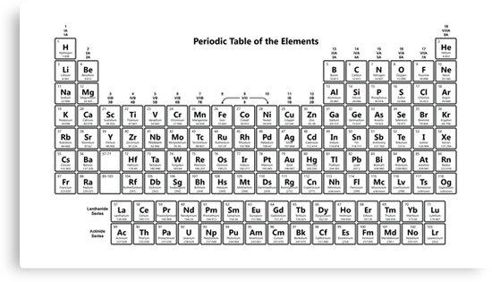 best imagenes de la tabla periodica en blanco y negro image collection