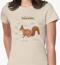 Anatomy of a Squirrel Women's Fitted T-Shirt