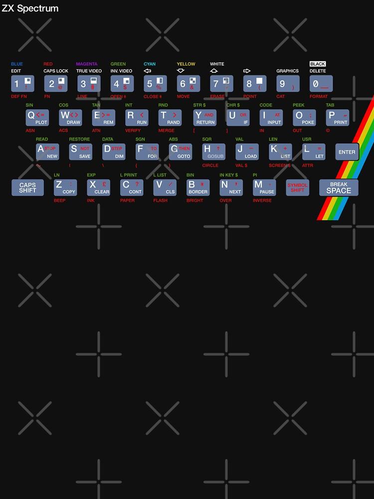 ZX Spectrum keyboard by squinter-mac