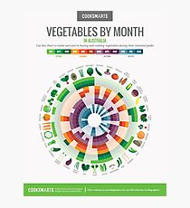 Cook Smarts' Vegetables by Month Chart (Australia) Photographic Print