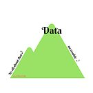 Its all about that Data by Barkha Javed