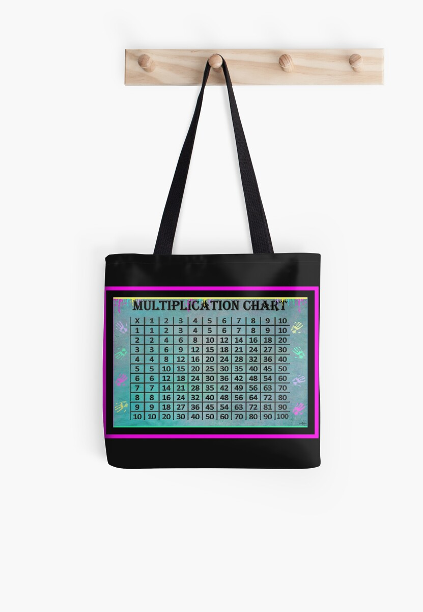 Multiplication Chart by Mechala Matthews