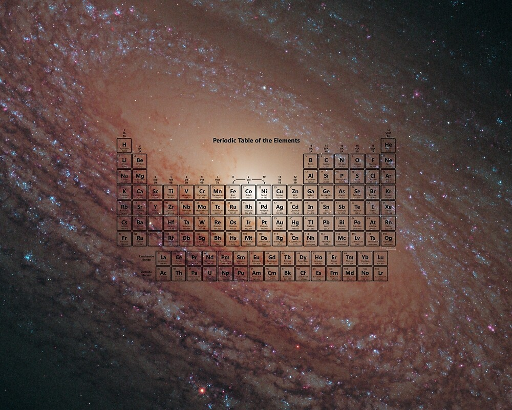 118 Element Galaxy Periodic Table by sciencenotes