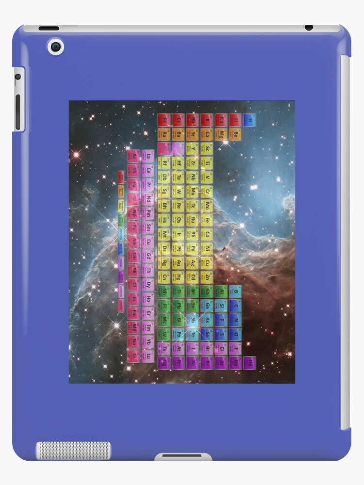 Starfield Periodic Table with 118 Element Names by sciencenotes