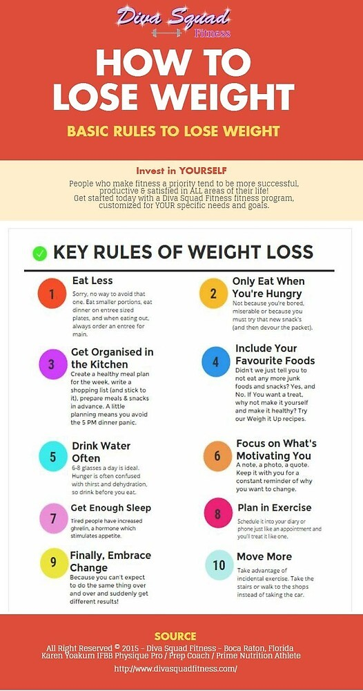 Key Rules to Lose Weight by Diva Squad Fitness