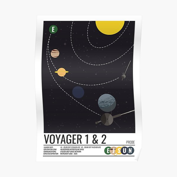 Voyager 1 & 2 Poster