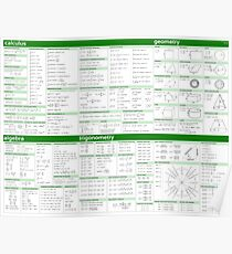 Math Formula Sheet - Green Poster
