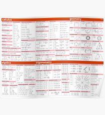 Math Formula Sheet - Red Poster