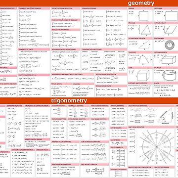 Math Formula Sheet - Red by CongressTart
