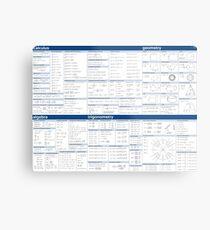 Math Formula Sheet - Blue Metal Print