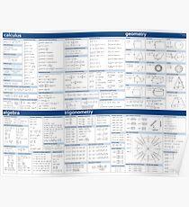 Math Formula Sheet - Blue Poster