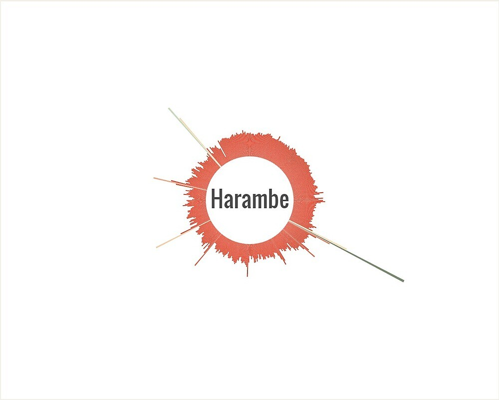 Harambe Bullet Hole Sound Wave by Charlie-Bot