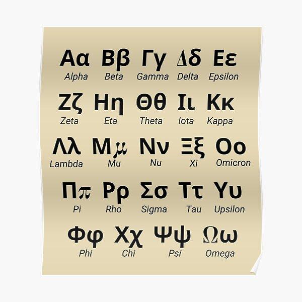 Greek Alphabet In Order Poster