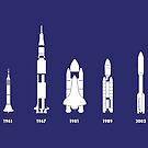 The Evolution of Space Rockets by davechaps
