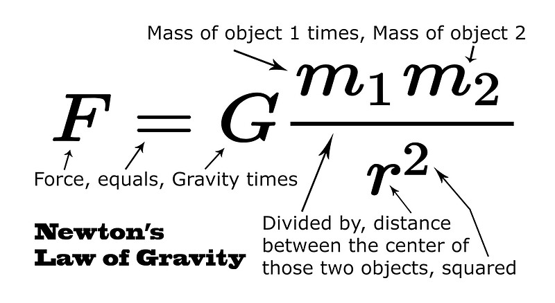 a discussion about the newtons law of universal gravitation Ever wondered why objects fall to earth too long didn't read explains if you  have any questions about newton's law of universal.