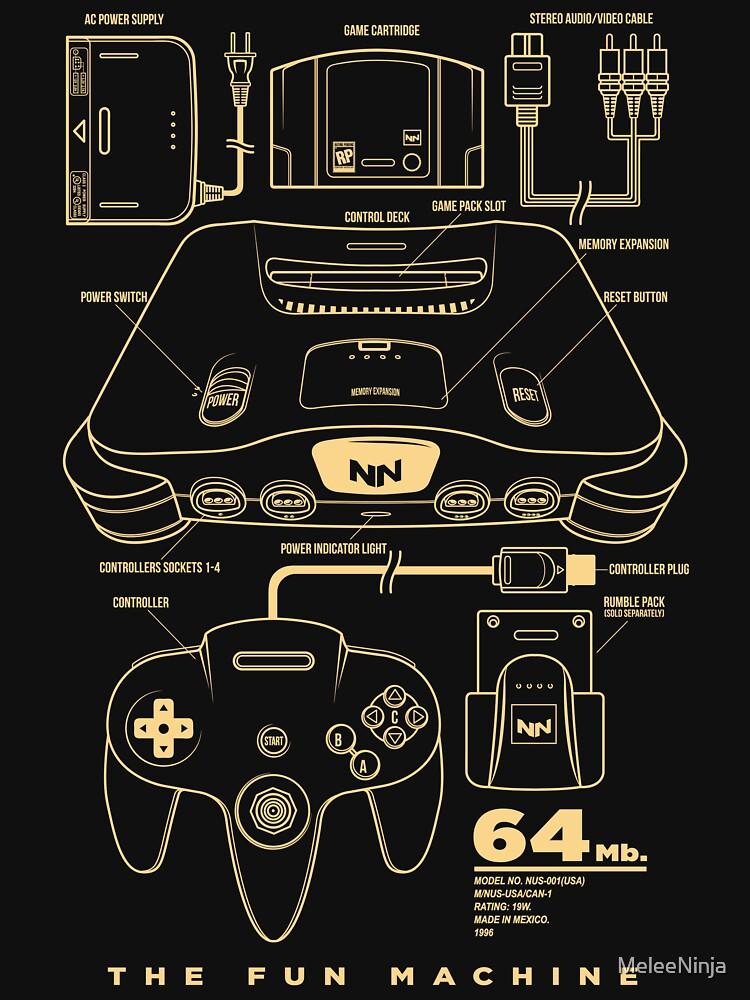 N64 by MeleeNinja