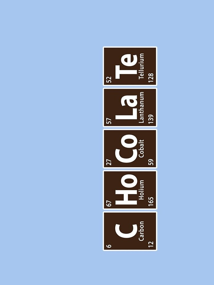 Chote chocolate spelled with periodic table iphone te chocolate spelled with periodic table urtaz Image collections