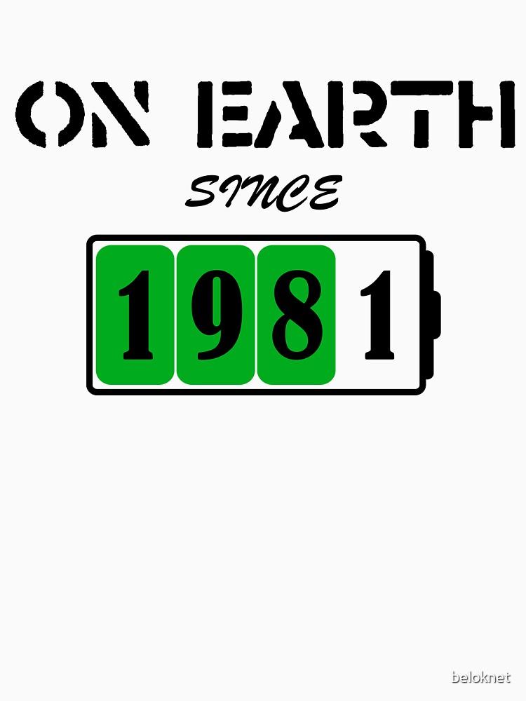 On Earth Since 1981 by beloknet