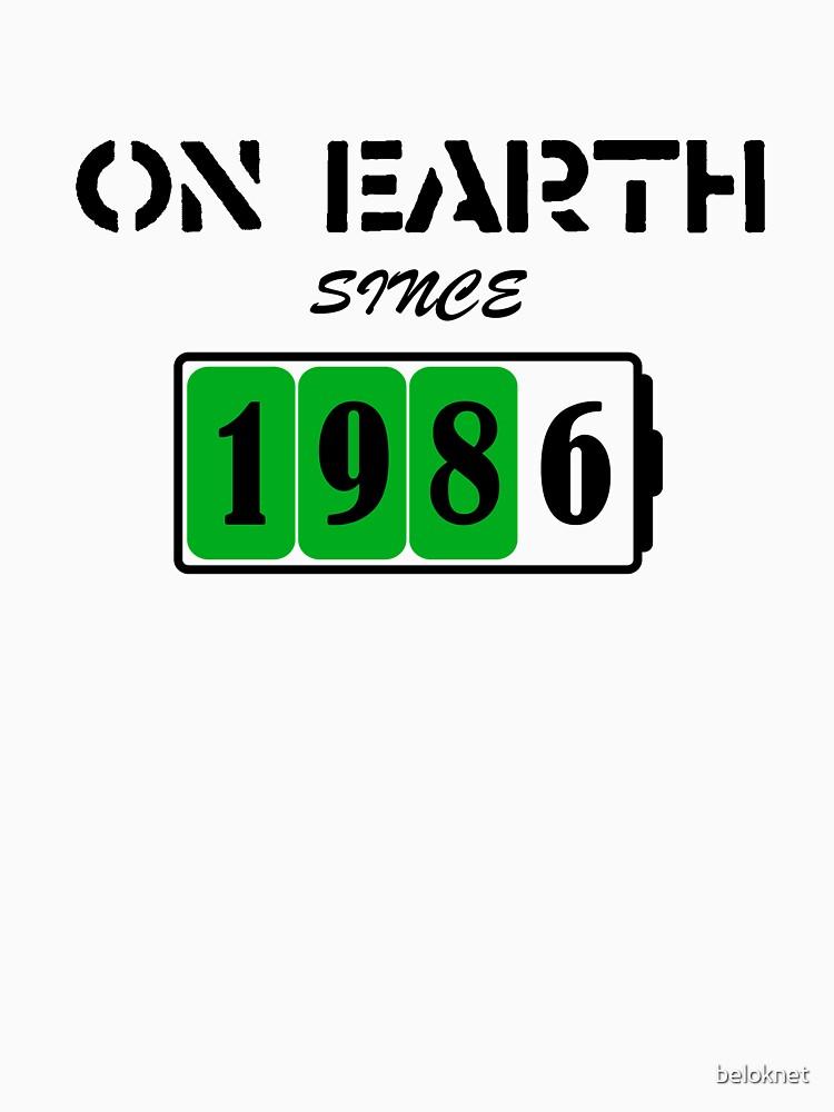 On Earth Since 1986 by beloknet