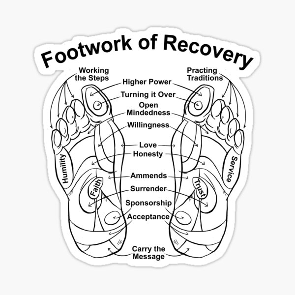 Footwork of Recovery Sticker