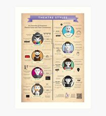 Theatre Styles Infographic Poster Art Print
