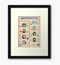 Theatre Styles Infographic Poster Framed Print