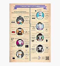 Theatre Styles Infographic Poster Photographic Print