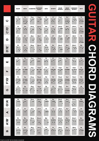 Guitar Chords [Red]\