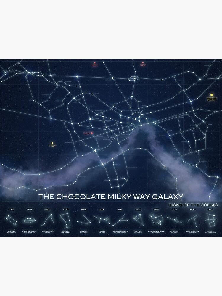 The Chocolate Milky Way Galaxy by bradperry