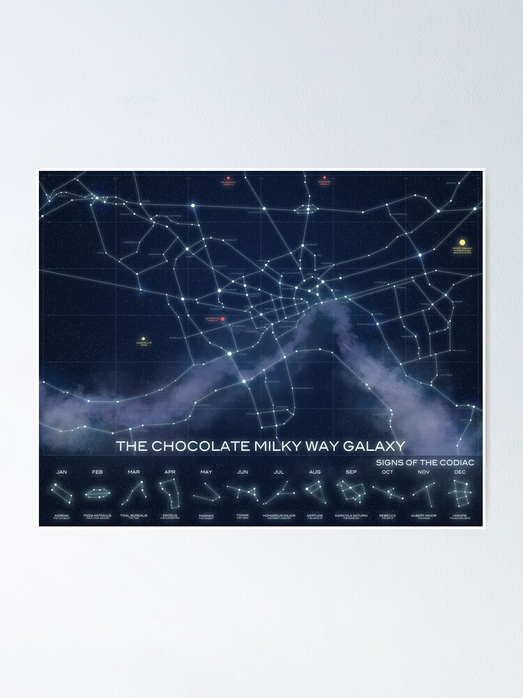 Alternate view of The Chocolate Milky Way Galaxy Poster