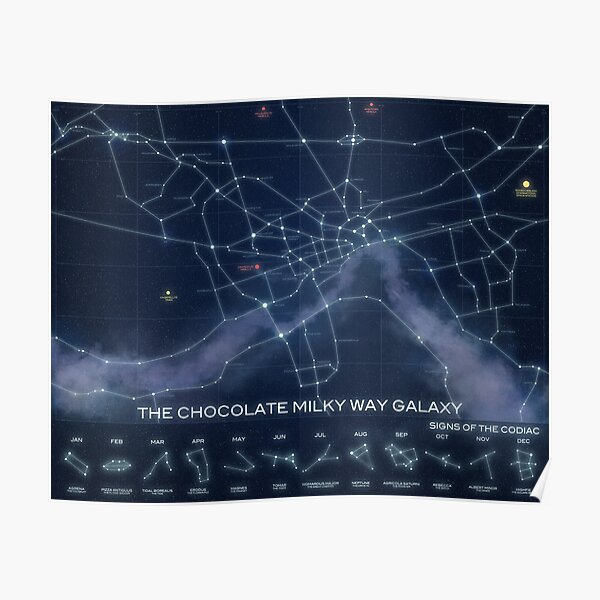 The Chocolate Milky Way Galaxy Poster